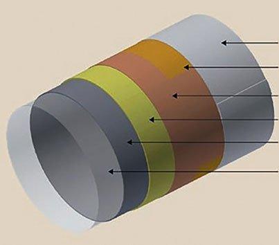 Rękawy GRP do przewodów ciśnieniowych