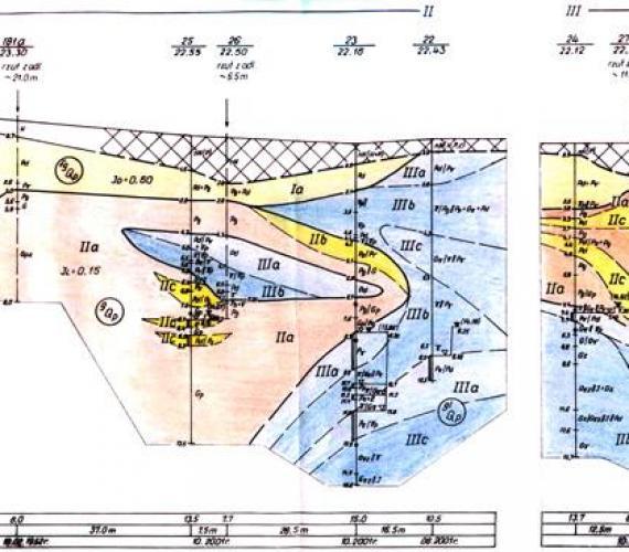 Przekrój przez profil geologiczny. Na bardzo małym obszarze występuje duża zmienność warunków gruntowych.