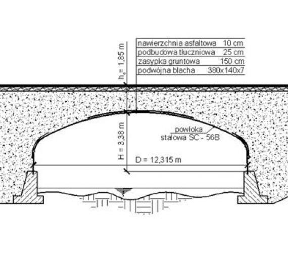 Rys. 1. Przekrój podłużny analizowanego mostu o konstrukcji gruntowopowłokowej