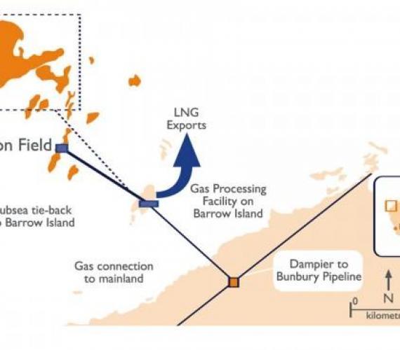 Fig. Gas Today Australia