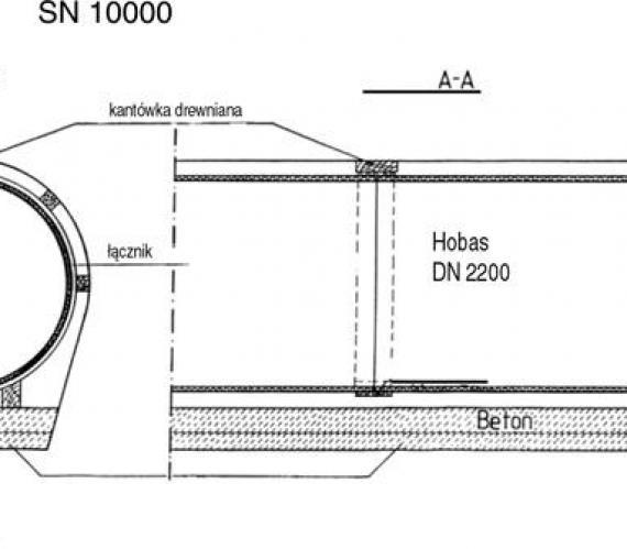 HOBAS - Technologie renowacji Rurociągów