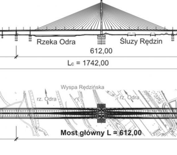 Budowa mostów metodąnasuwania podłużnego– nietypowe realizacje