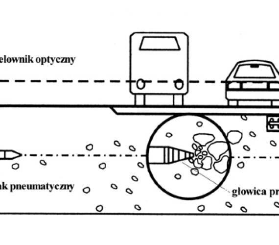 Przeciski przebijakami pneumatycznymi