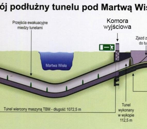 Zastosowanie mikropali do kotwienia i posadowienia konstrukcji tunelu pod Martwą Wisłą