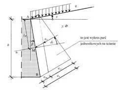 Wybrane zagadnienia projektowania konstrukcji oporowych