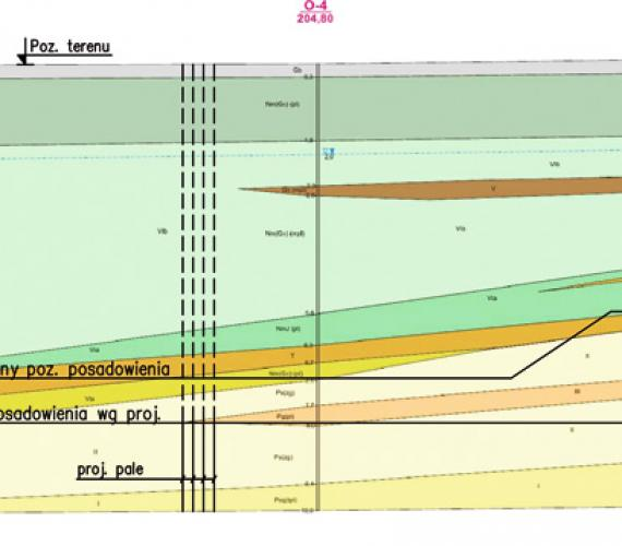 Rys. 1.  |a) przekrój geologiczny