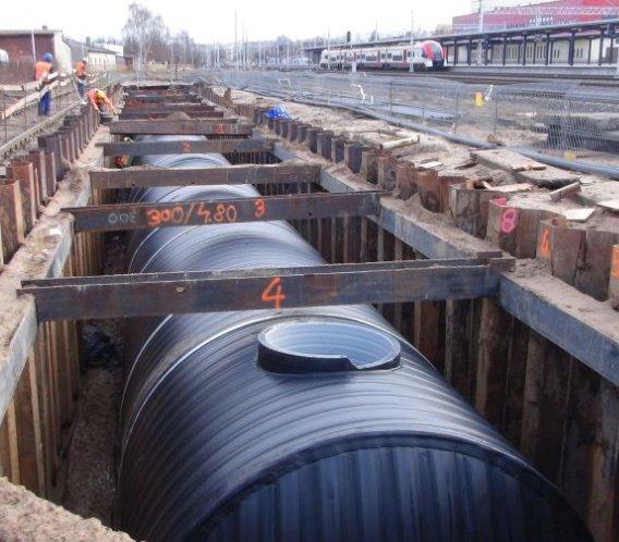 Budowa kanalizacji deszczowej w obrębie linii kolejowej Warszawa–Poznań